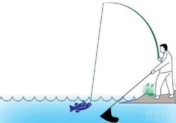 垂钓时抄鱼的三个注意事项