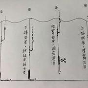 """【518】调漂都没""""悟明白"""",如何钓鱼?"""