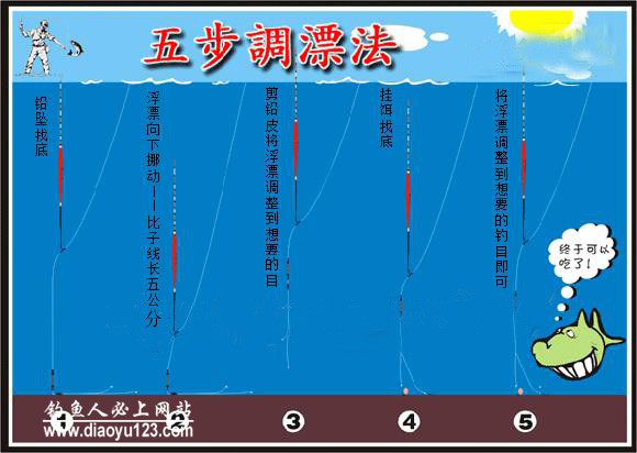 台钓五步调漂法